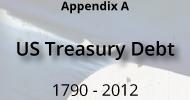 appendix-a